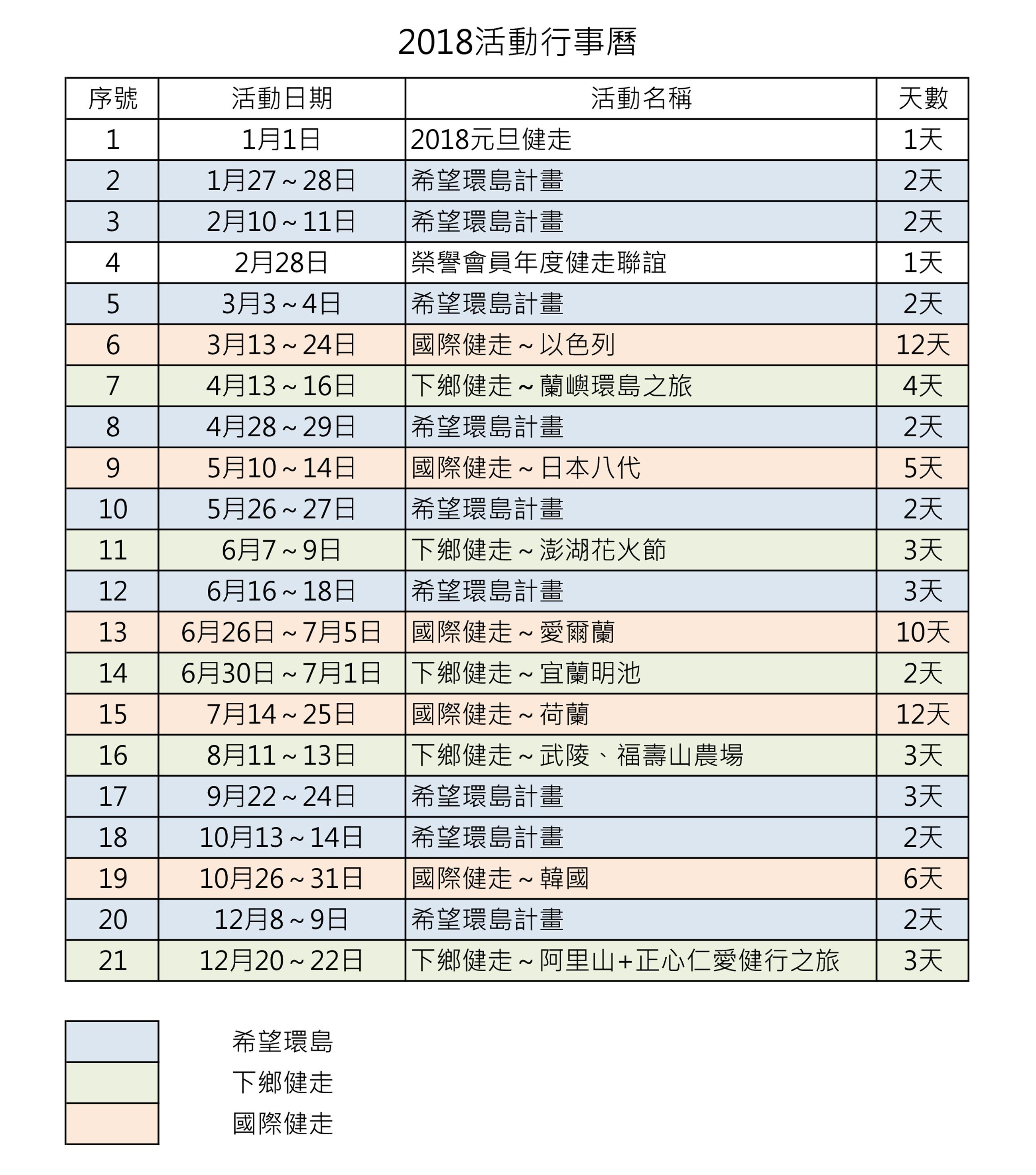 2018活動行事曆0110